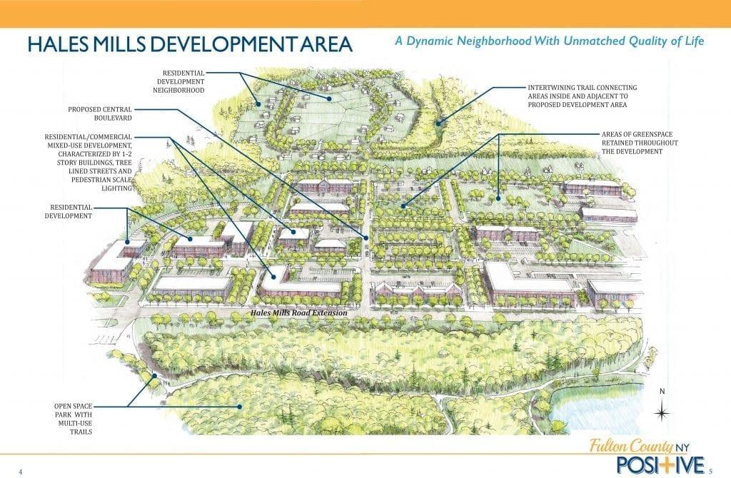 Fulton County Development - Hales Mills Development Area ...