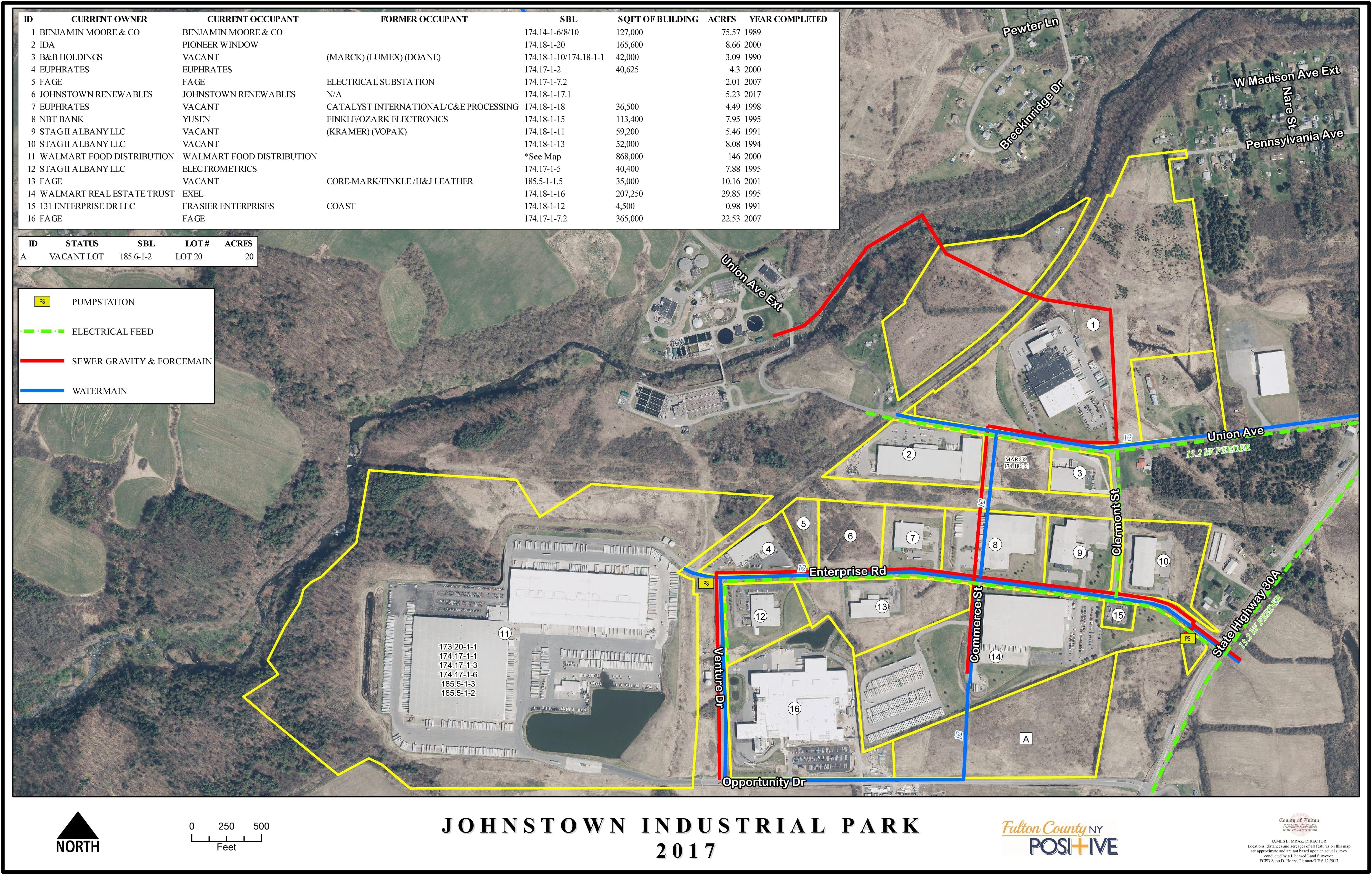 Shovel Ready Site - Johnstown Industrial Park | Fulton County ...
