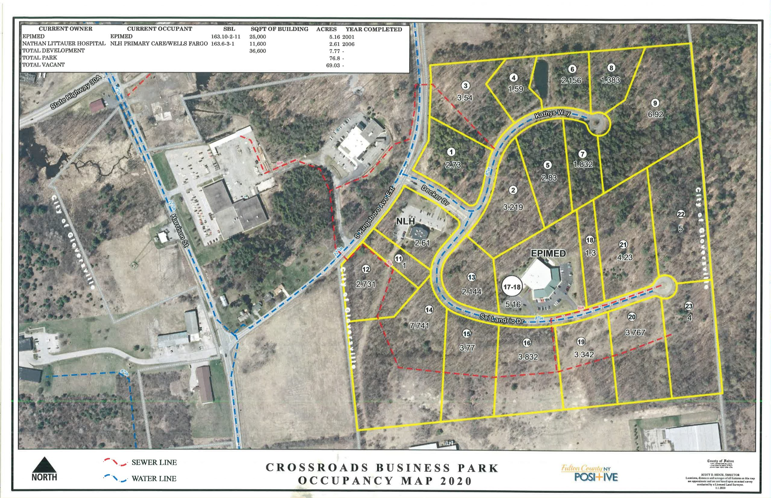 Crossroads Business Park