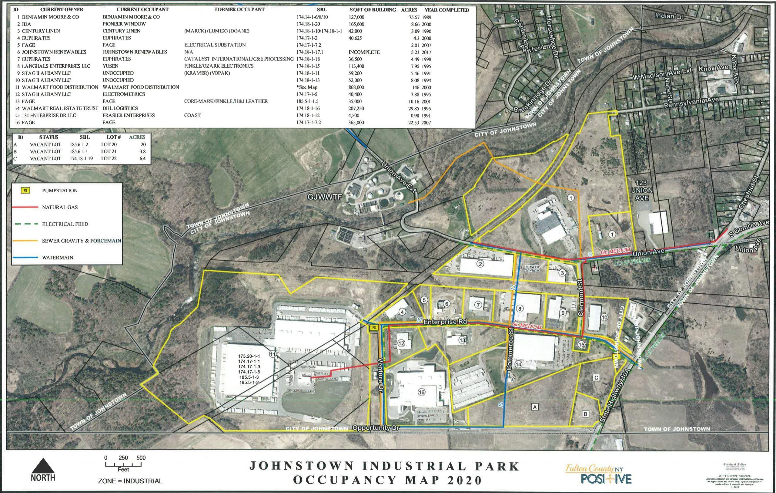 Johnstown Industrial Park