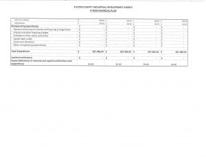 4-year financial plan 2