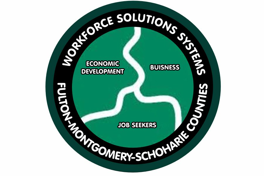 FMS Workforce Solutions