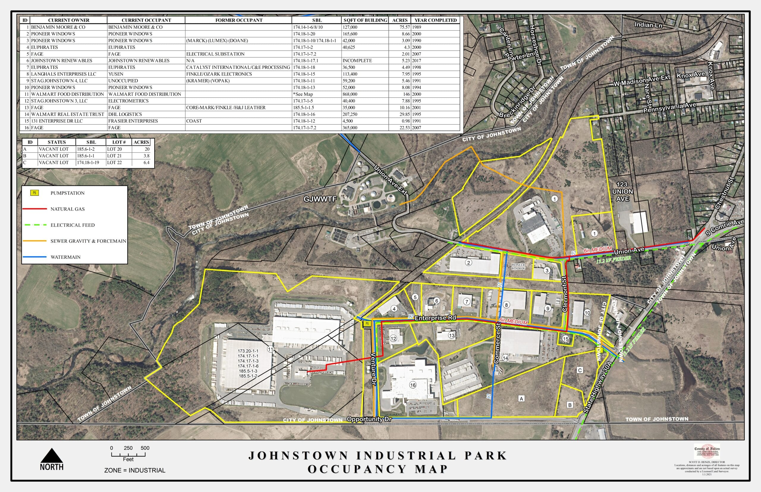 Johnstown Industrial Park